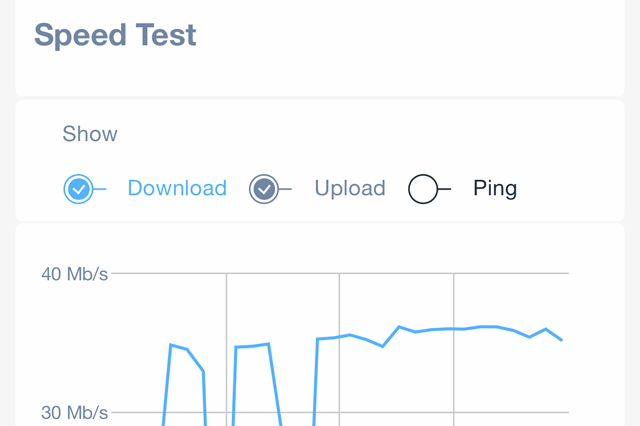 LUUXX internet speed test